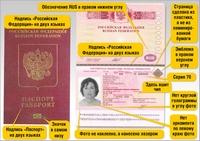 Отдел УФМС (Получение загранпаспорта в Ногинске)